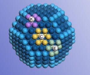 Concevoir plus rapidement de meilleurs catalyseurs