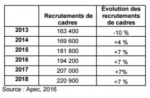 recrutements2