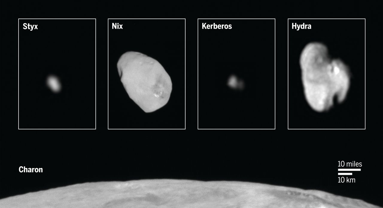 pluto's moons nix and hydra - 1280×696