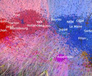Présidentielle 2017 - Avec le Politoscope, Twitter passé au macroscope