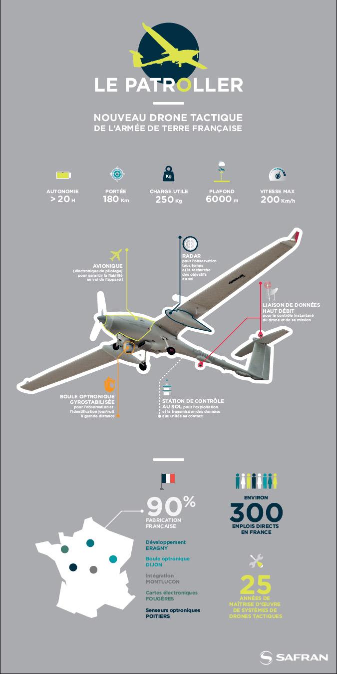drone voiture