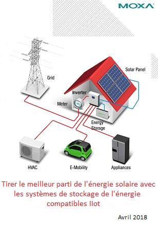Systèmes de stockage de l'énergie compatibles IIot