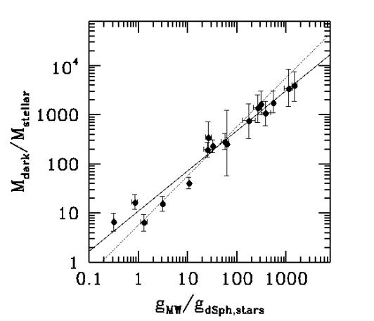 graph-espace
