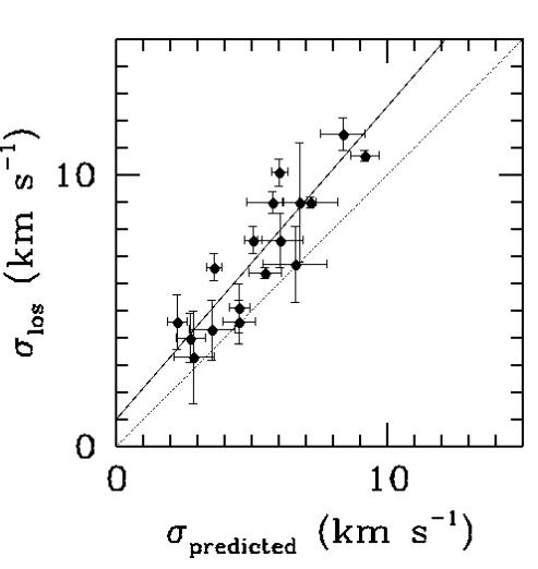 graph-espace2