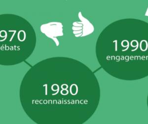 infographie-developpement-durable-position-entreprise-1140