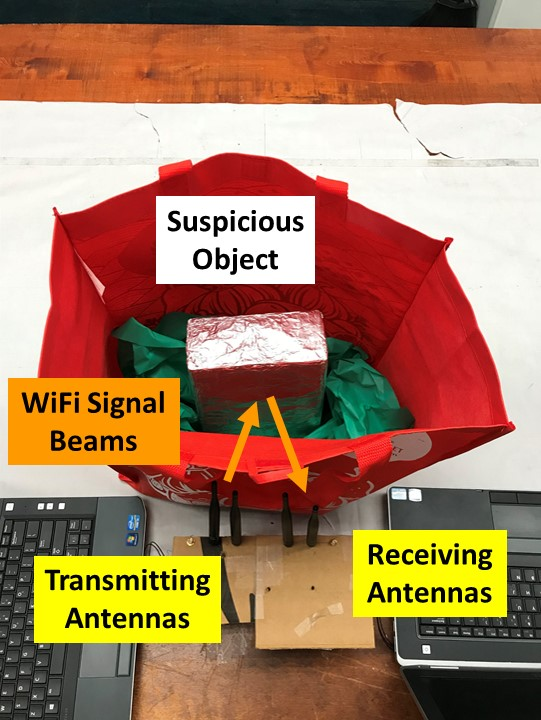 WiFiSecuritytinfoilbox_clothes_setup2 (3) 2