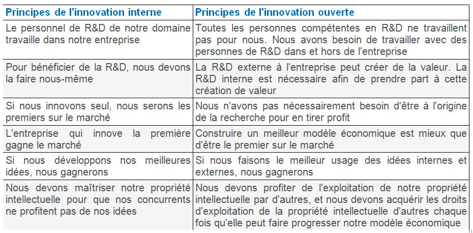 tableau-innovation-2