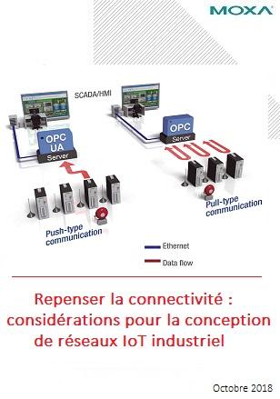 Repenser la connectivité : conception de réseaux IoT industriel