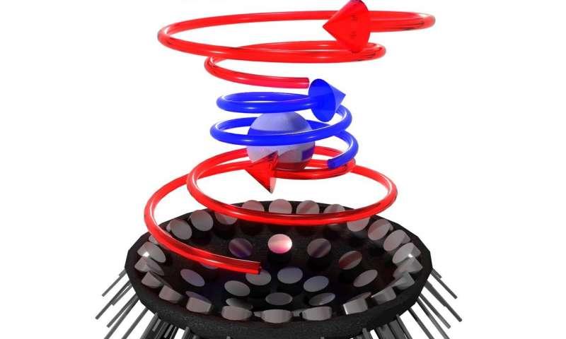 Le principe de fonctionnement des vortex acoustiques: des vortex intriqués de directions opposés sont émis permettant de piéger et stabiliser la particule.