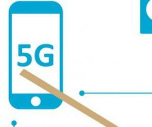 Chine : le déploiement des applications de la 5G s'accélère en 2019
