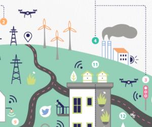 Infographie : La ville du futur au service des citoyens