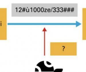 Anonymisation des données, une nécessité à l'ère du RGPD