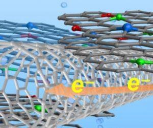 Un nouveau catalyseur en graphène pour la production d'hydrogène