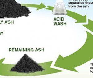 Une méthode de récupération du zinc contenu dans les cendres d'incinération