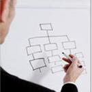 Rédiger un cahier des charges ITSM