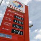 Total renonce à l'avantage lui permettant d'échapper à l'impôt sur les sociétés