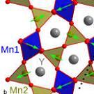 Un oxyde métallique multiferroïque