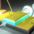 Amplifier les impulsions térahertz grâce à la commutation de gain