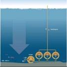 Stocker l'énergie électrique… sous la mer