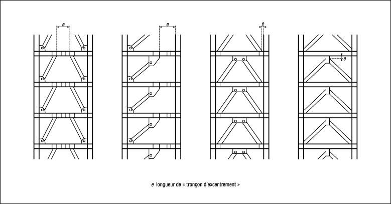 Les constructions parasismiques en acier ossatures for Technique de construction batiment